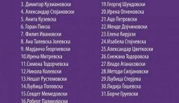 Милевски ја објави советничката листа вели нуди искуство и чесно работење